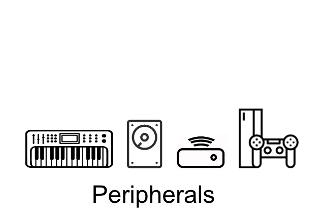 icongroupperipherals3